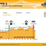 CBT_HP_Etappe02